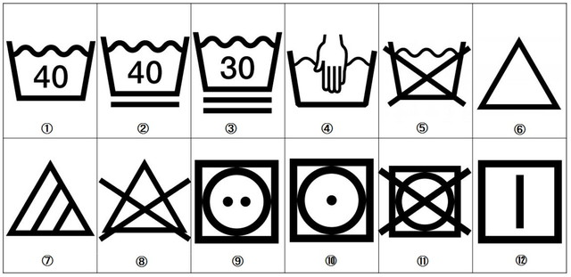 JISの洗濯表示記号