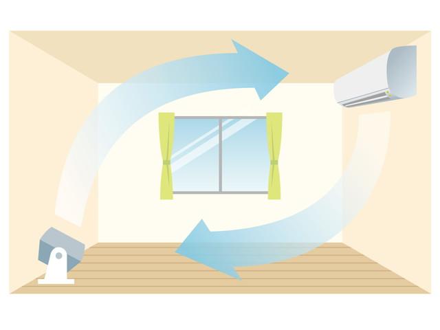 エアコンとキュレーターを使った空気の循環