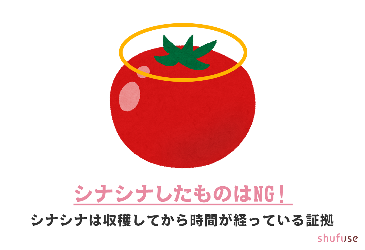 ヘタがシナシナしているトマトは選ばないように