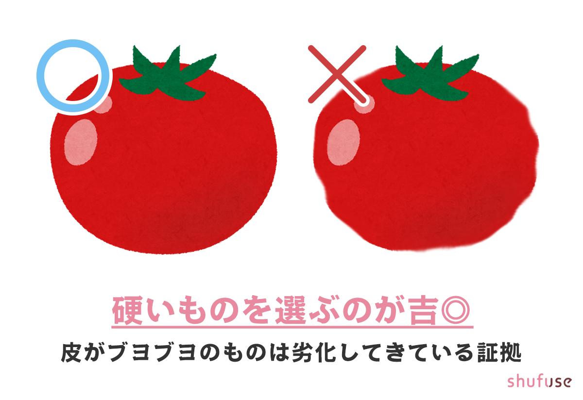 トマトは堅いものを選ぶ