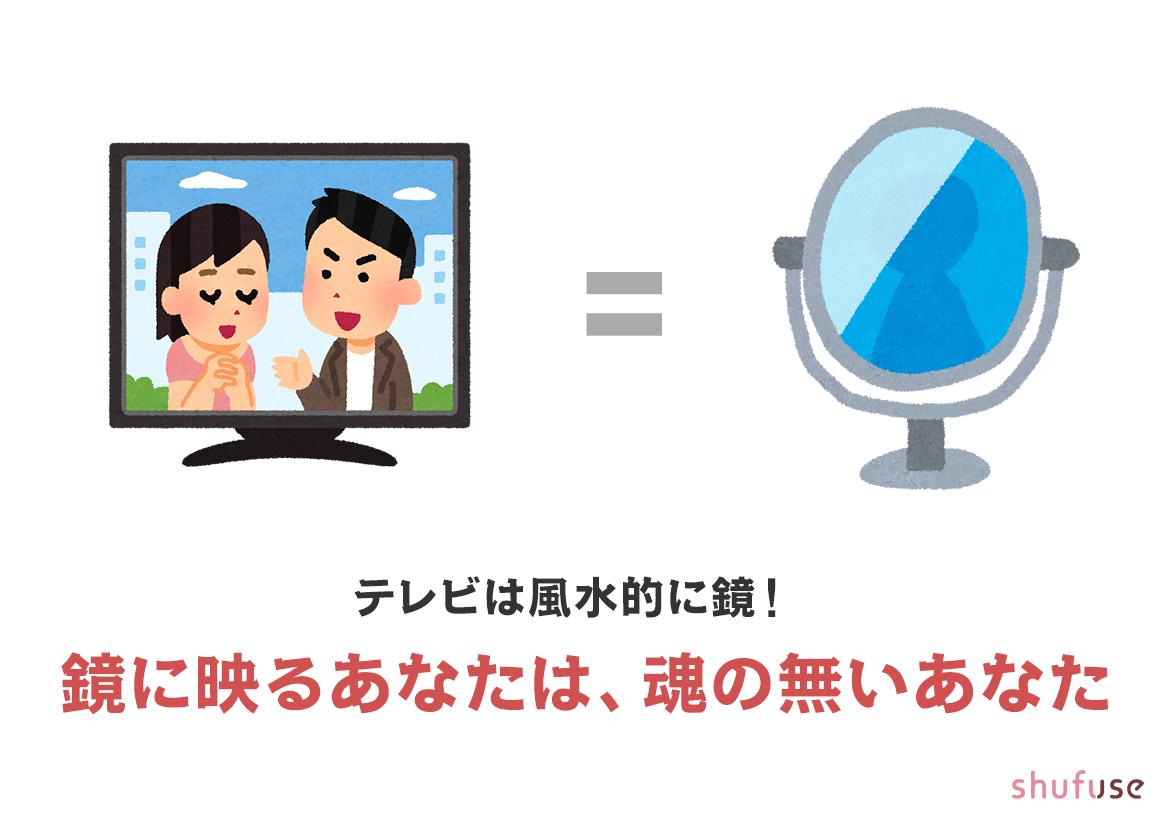 テレビは鏡と同じ