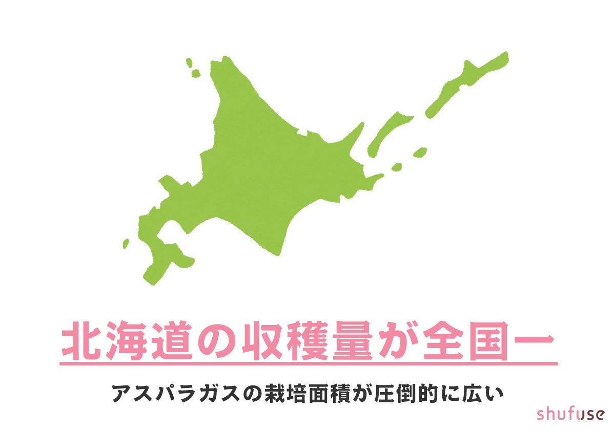 アスパラガスの主な産地は北海道