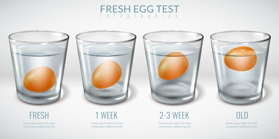 浮く卵は腐っている