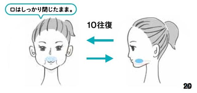 うがい方法2