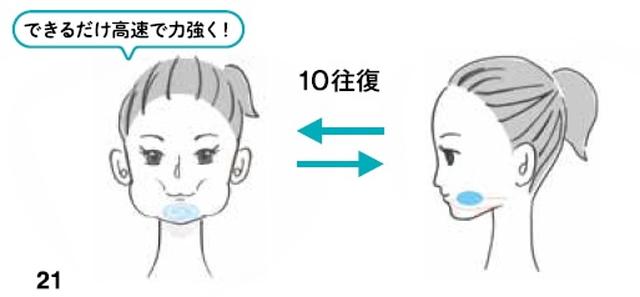 うがい方法3