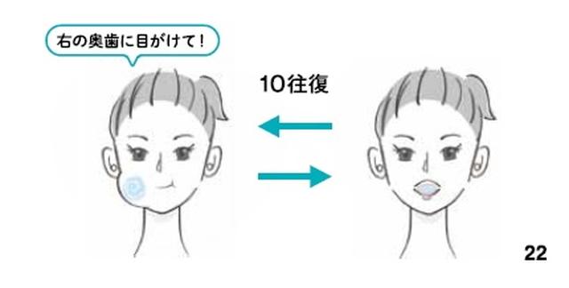 うがい方法4