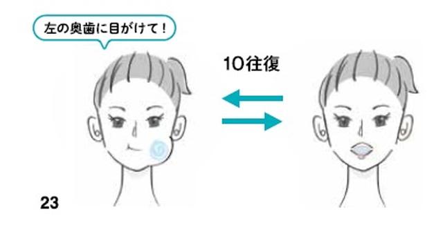 うがい方法1