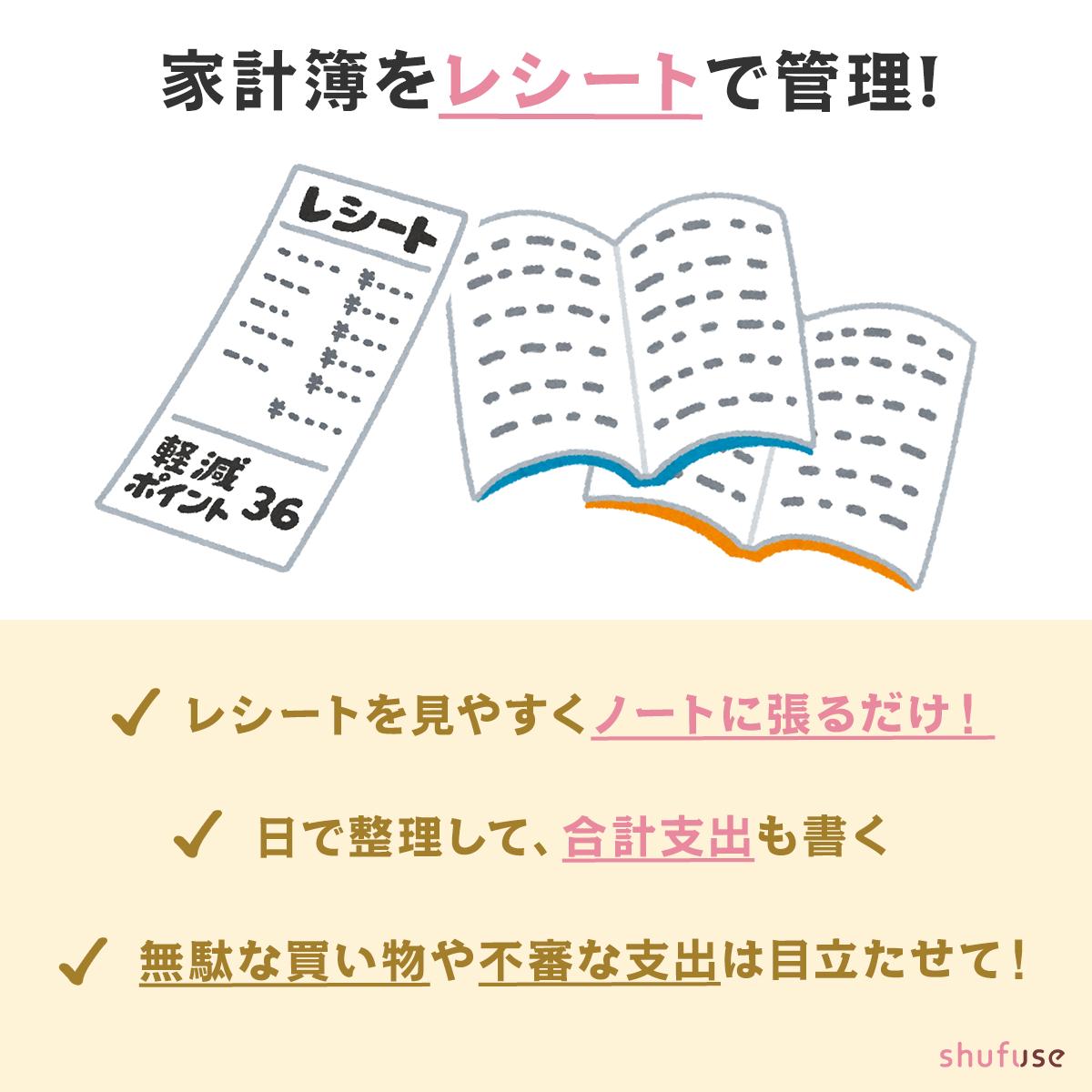 レシートをノートに張って家計簿を簡単に!