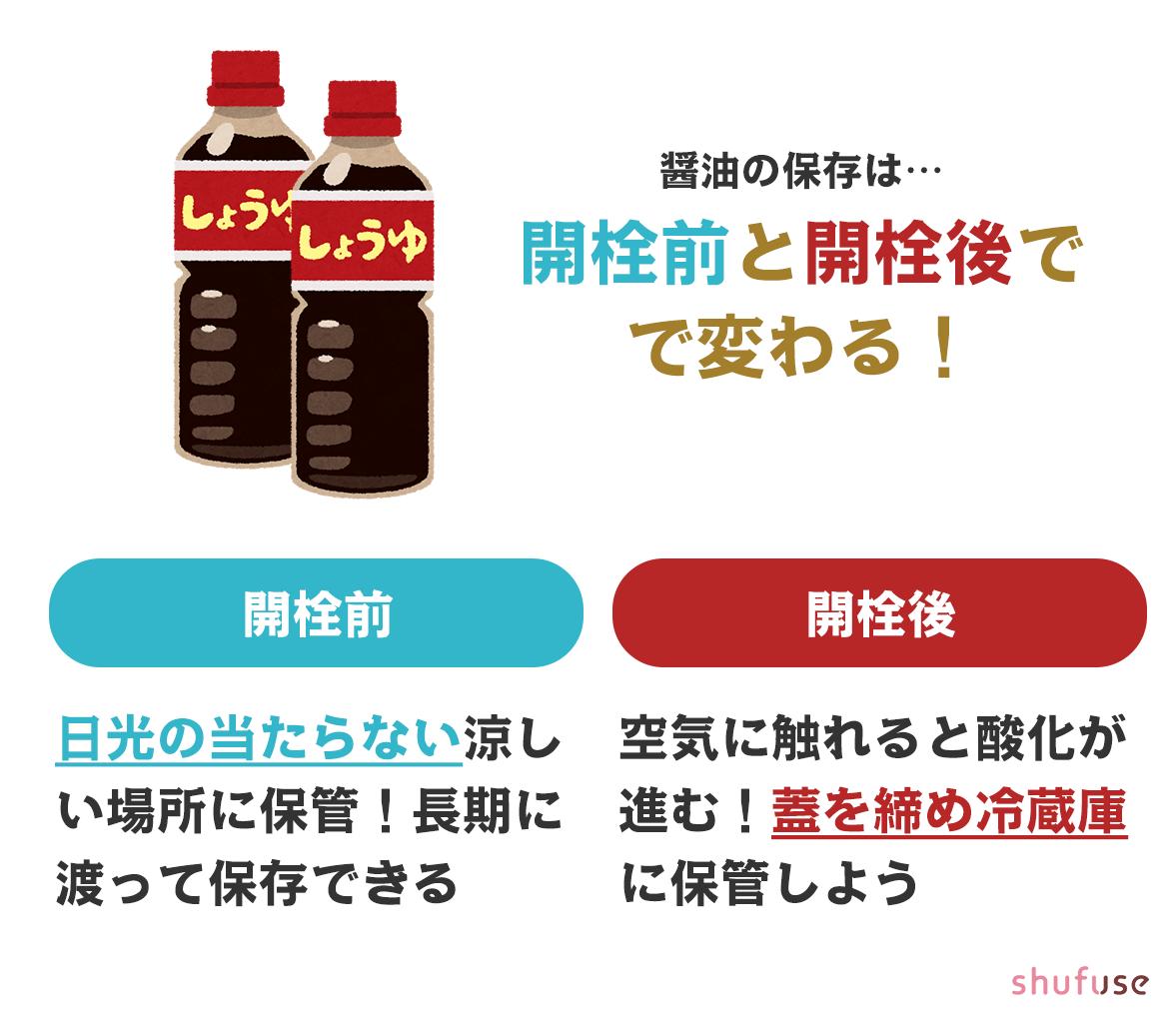 醤油の保存の仕方