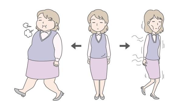 体型が変わる女性